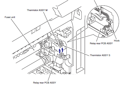brother mfc 8480 service manual